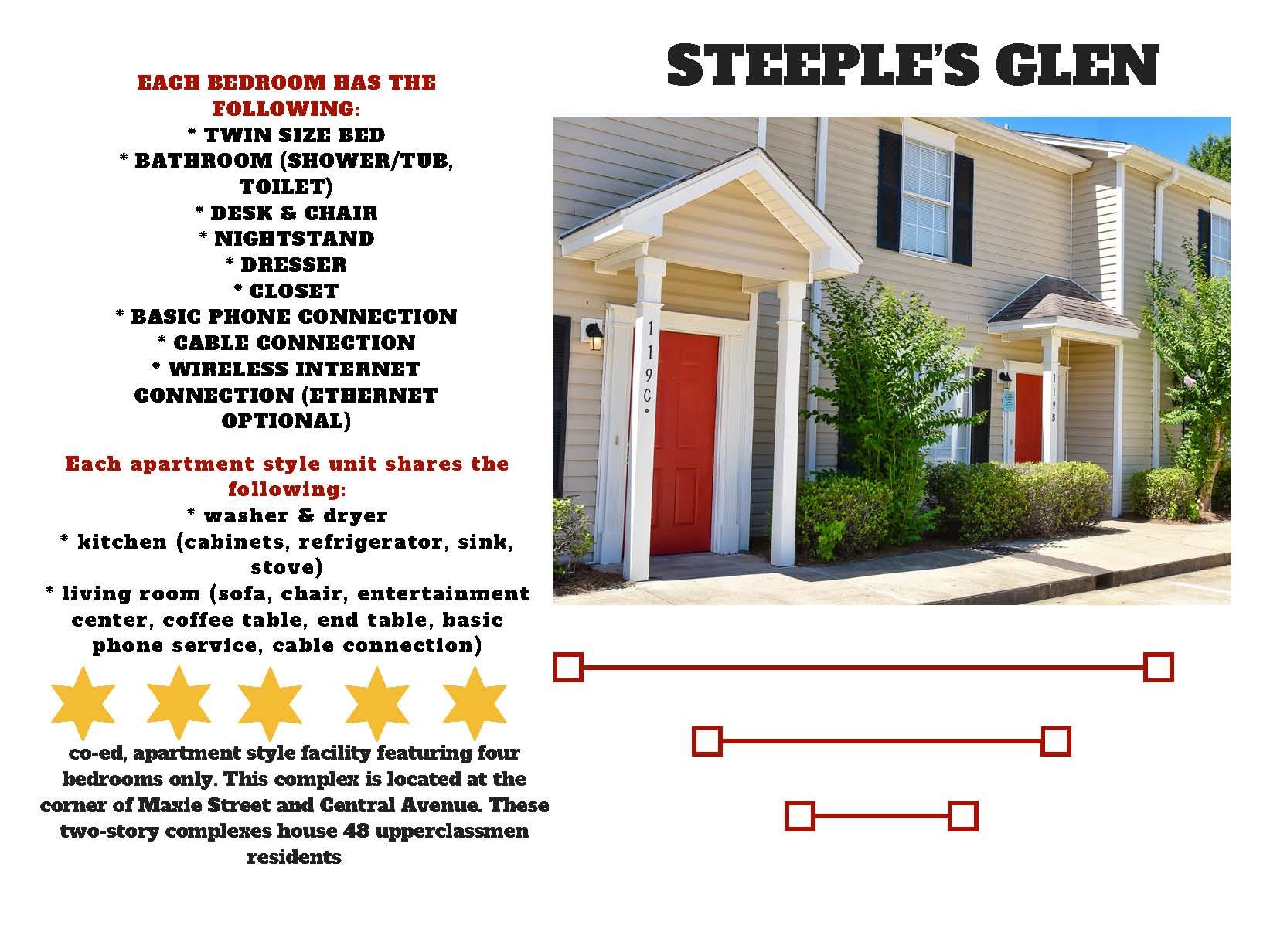 Steeple's Glen