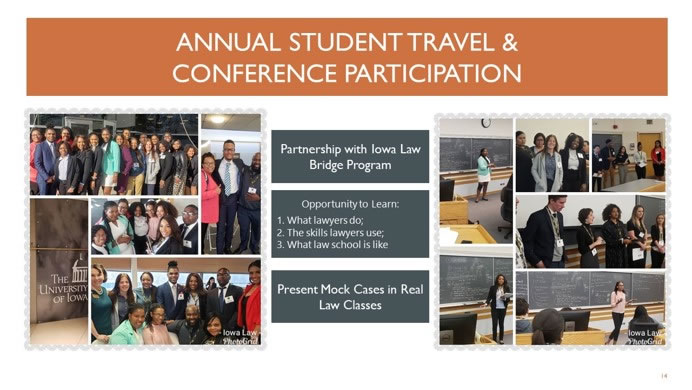 Criminal Justice Student Travel & Conference Participation Collage 1