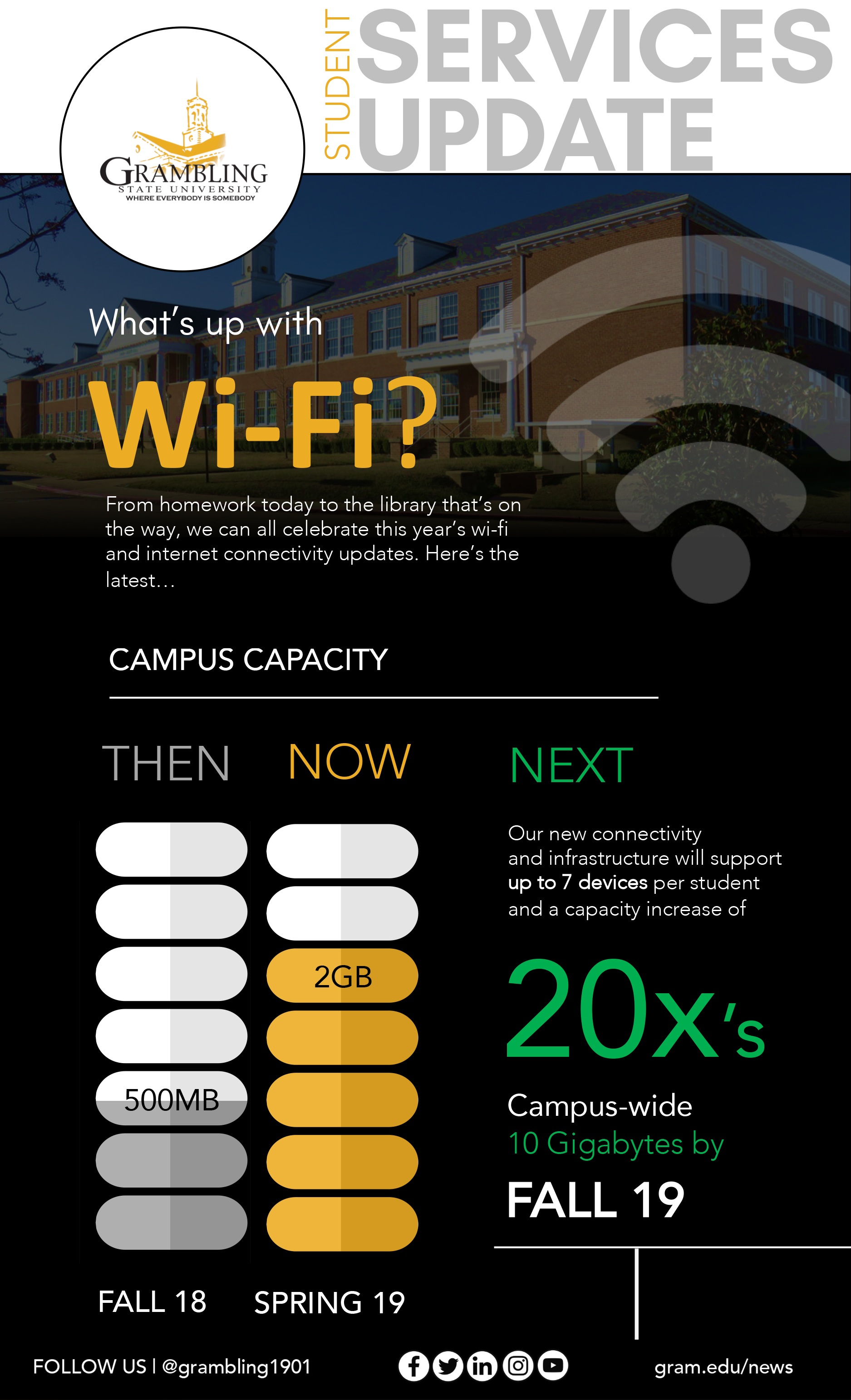 INFOGRAPHIC-WiFi-Upgrade-FINAL-Short-Story