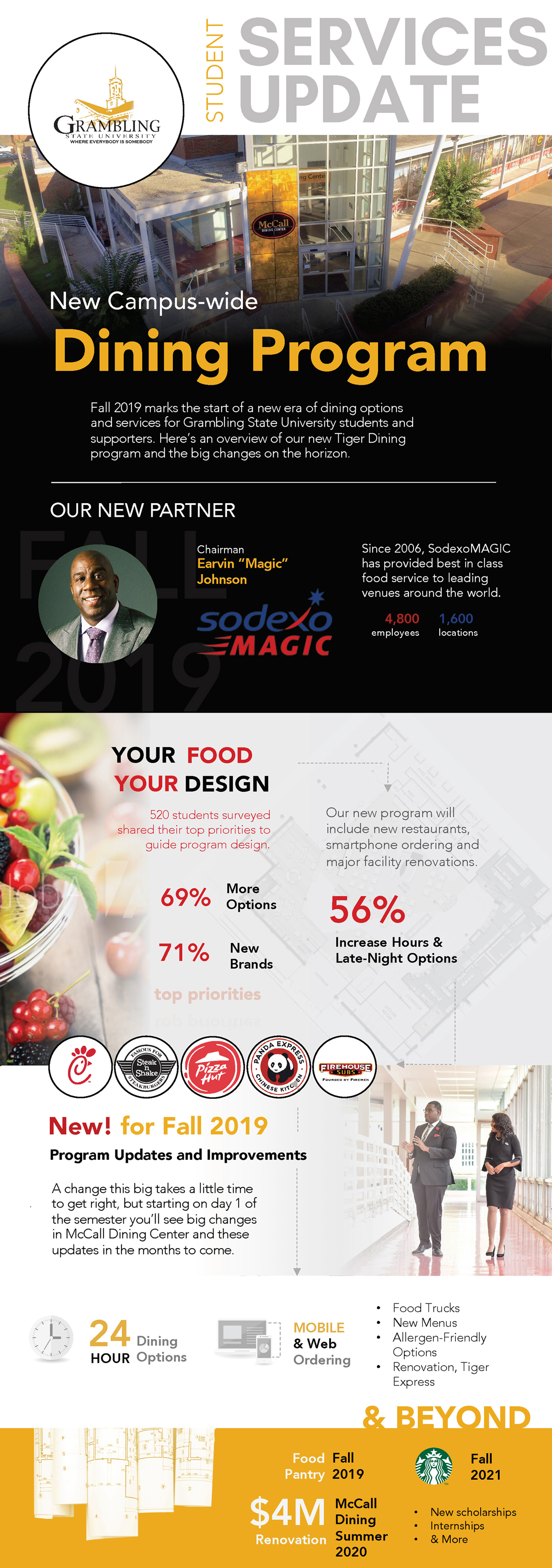 INFOGRAPHIC-Dining_Upgrade_FINAL-high-web-top2